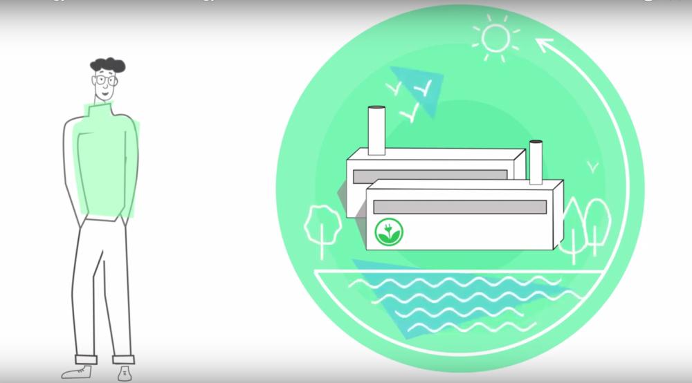 EKOenergia, l'etiqueta ecològica que garanteix una energia renovable i sostenible