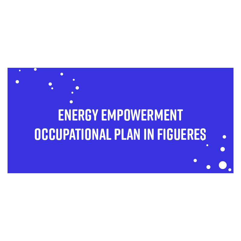 Energy Empowerment Occupational Plan in Figueres